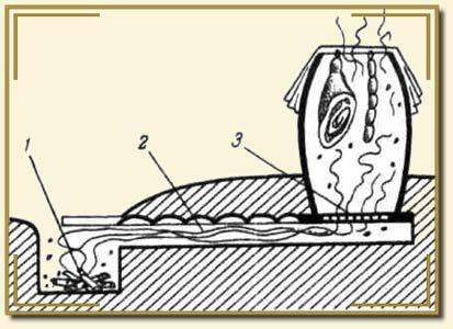 Дымогенератор коптильня холодного копчения своими руками
